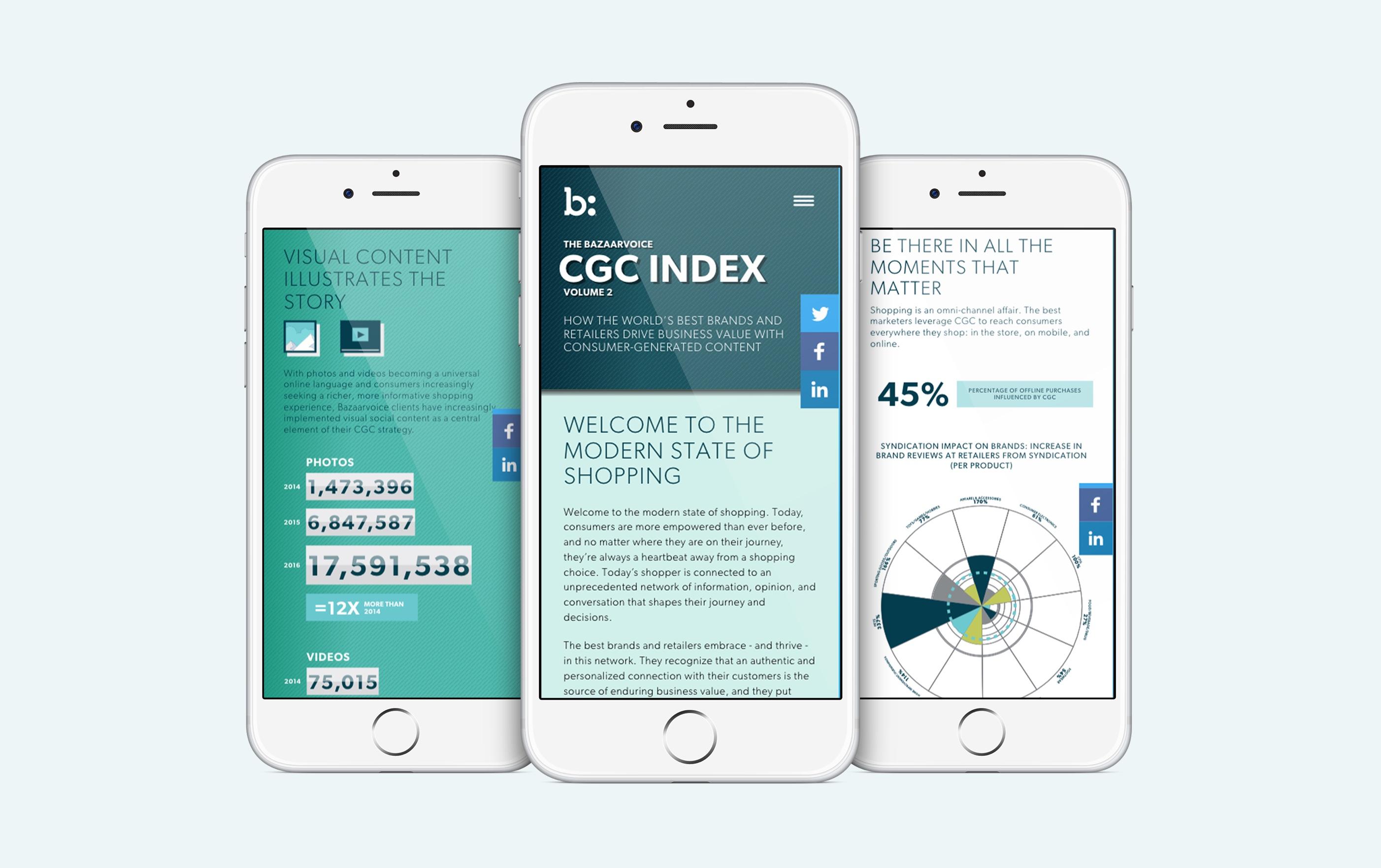 CGC Index Mobile View